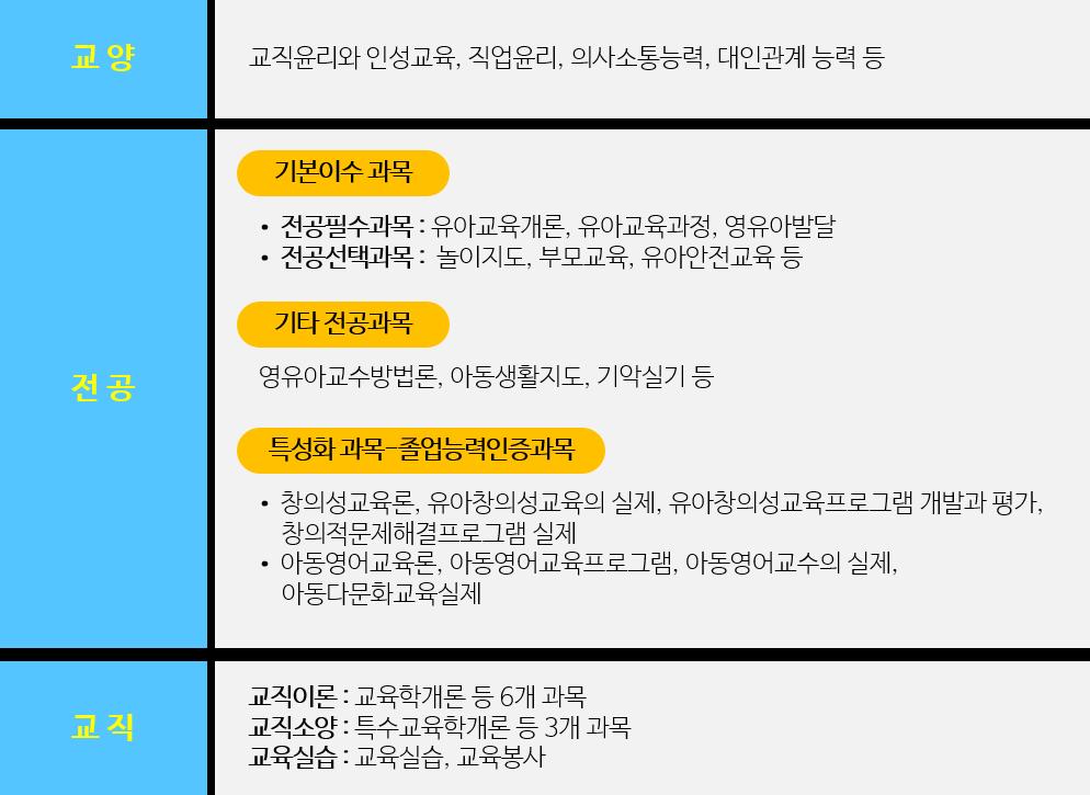 교육과정.png